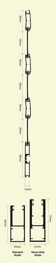 Miniview diagram